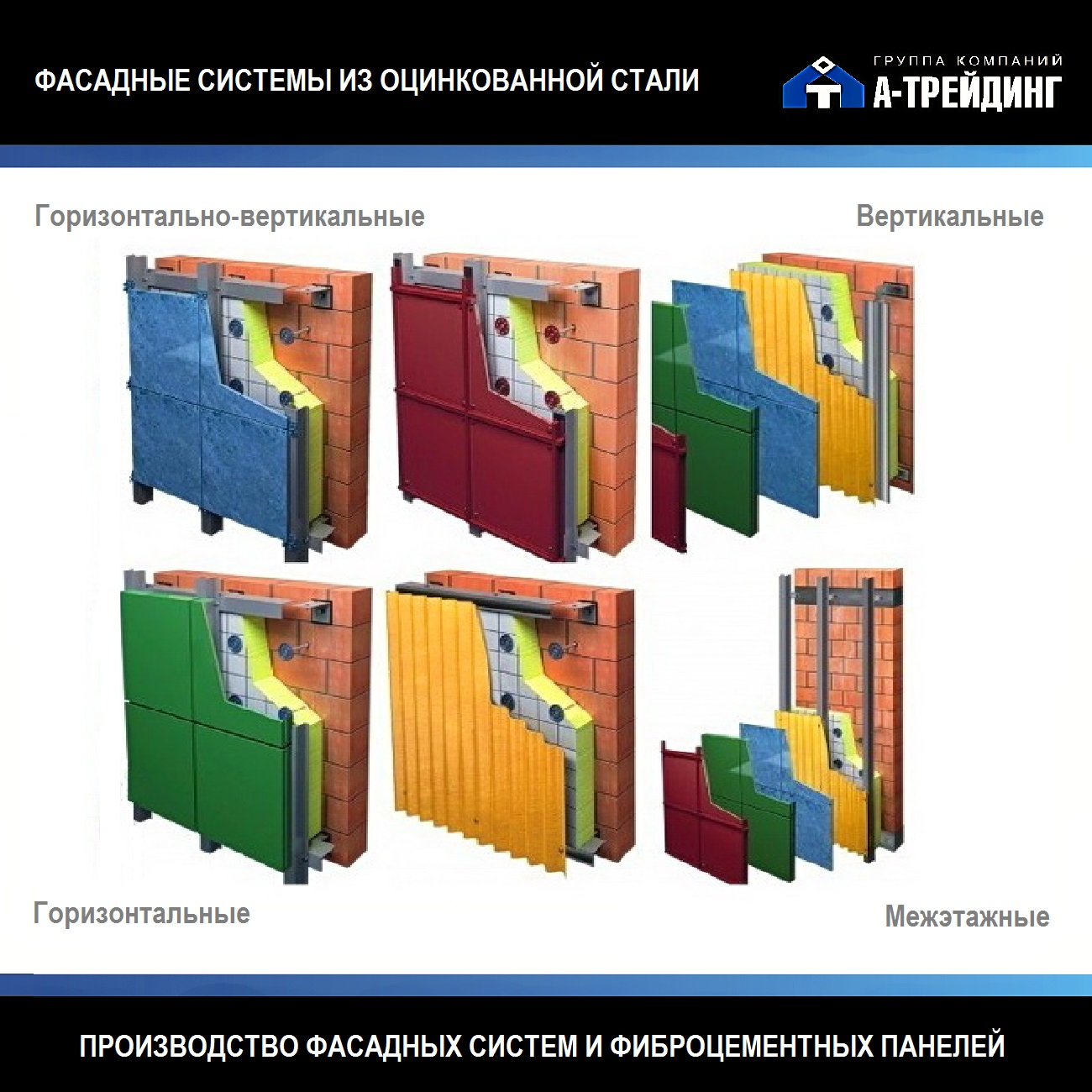 Фасадные системы от производителя